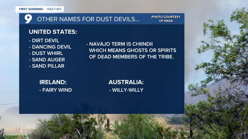 Other Names for Dust Devils.png