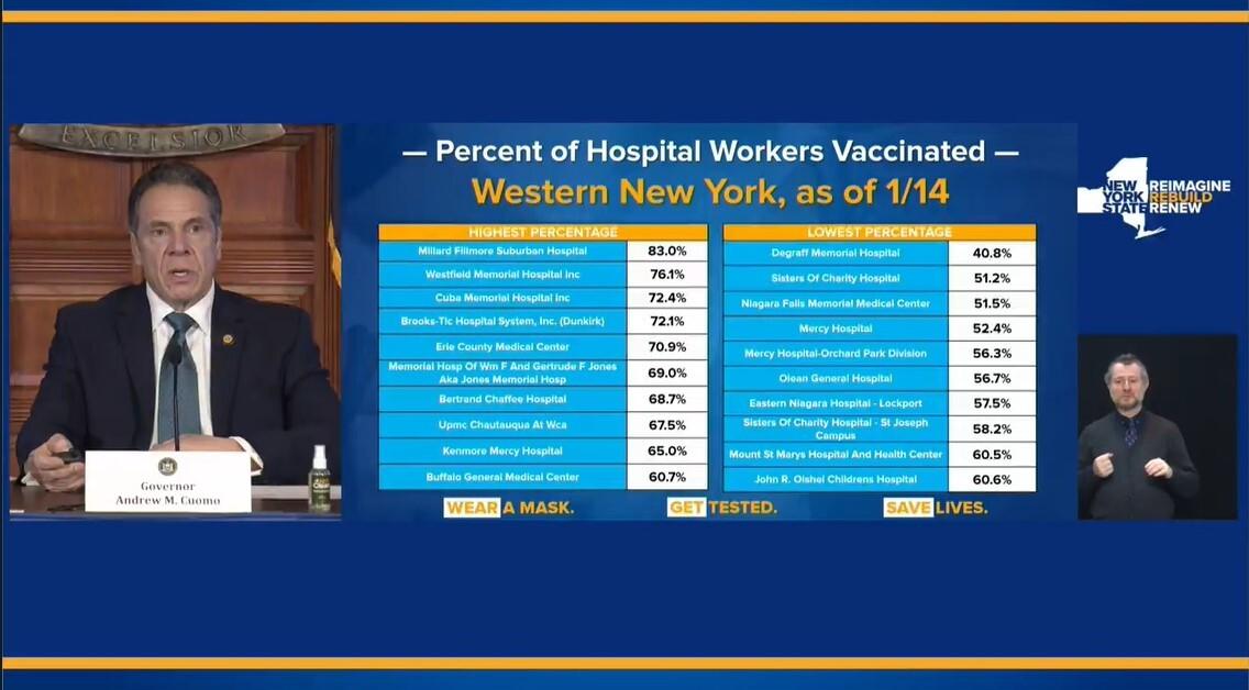 0115 vax hospital workers WNY.jpg