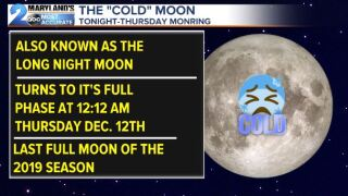 The Cold Moon Above Maryland Tonight