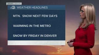 Dec 16 2020 5:15 a.m. forecast