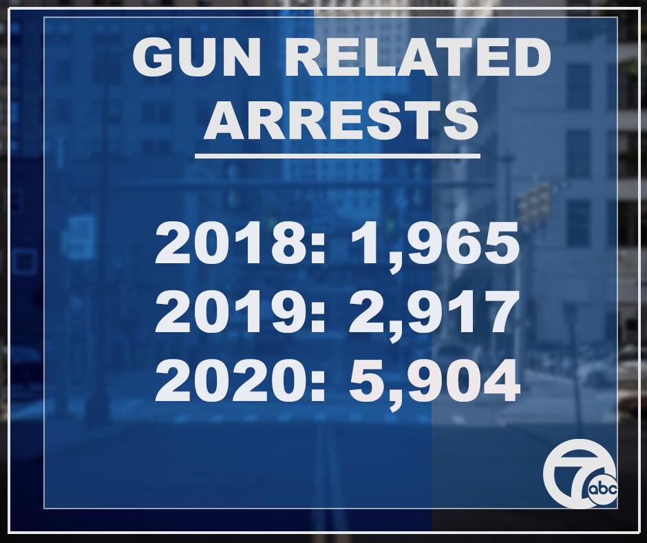 gun rates jim.jpg