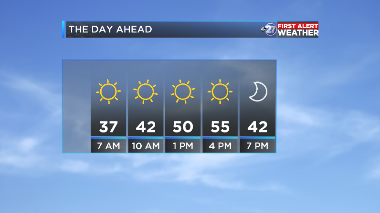 Tuesday day planner (11/27/2018)