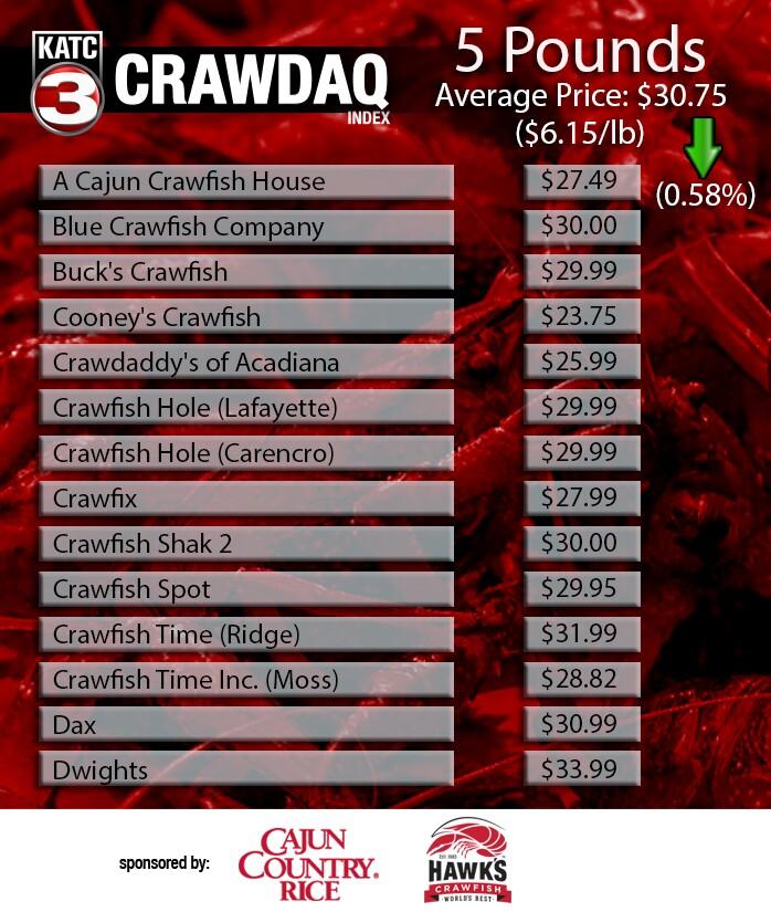 CRAWDAQ  3-5 (1).jpg