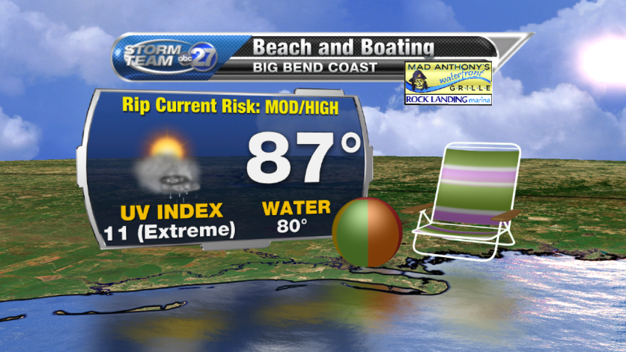 Beach and Boating forecast B (05/29/2017)