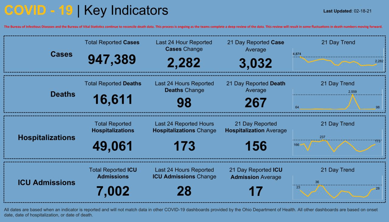 Dashboard _ Key Indicators (25).png