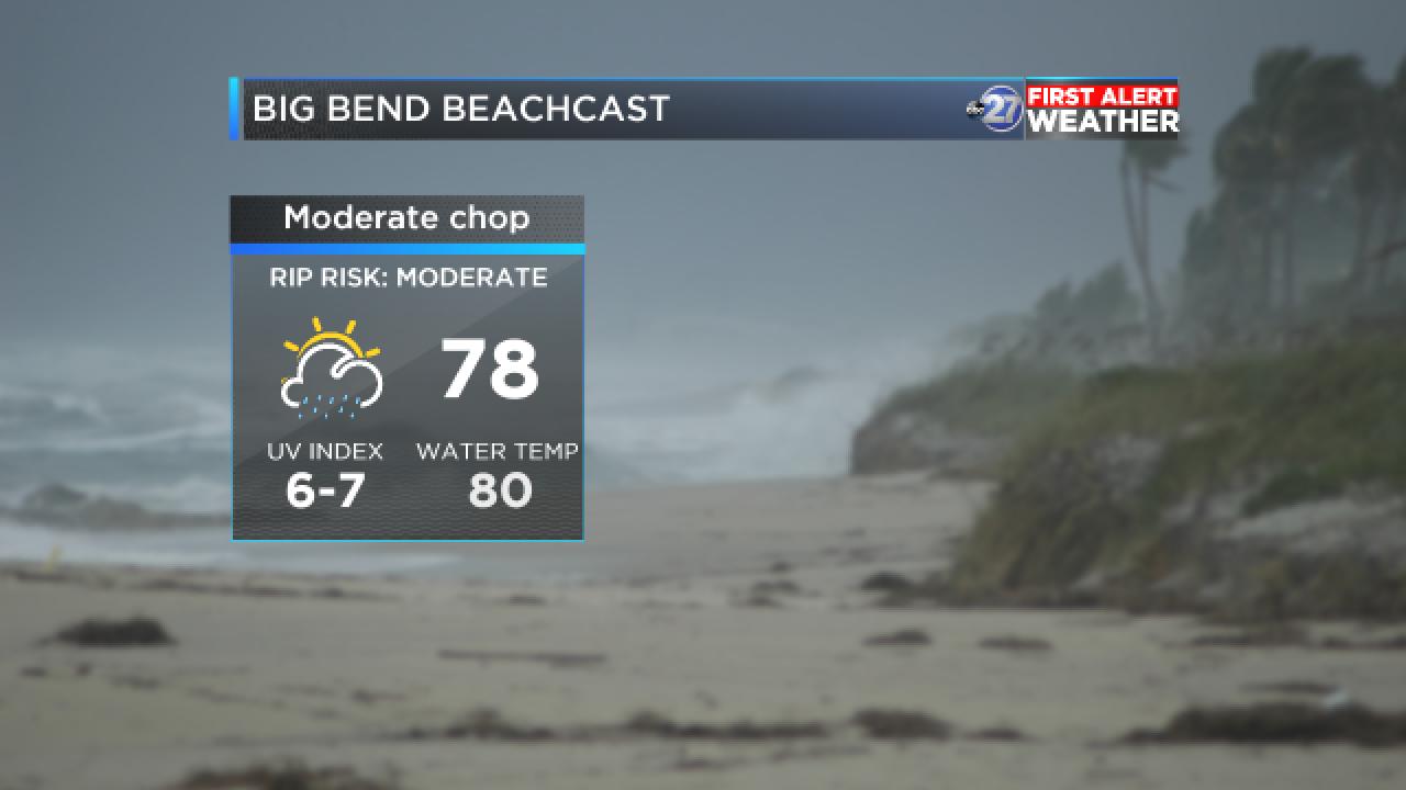Beach forecast (05/14/2018)