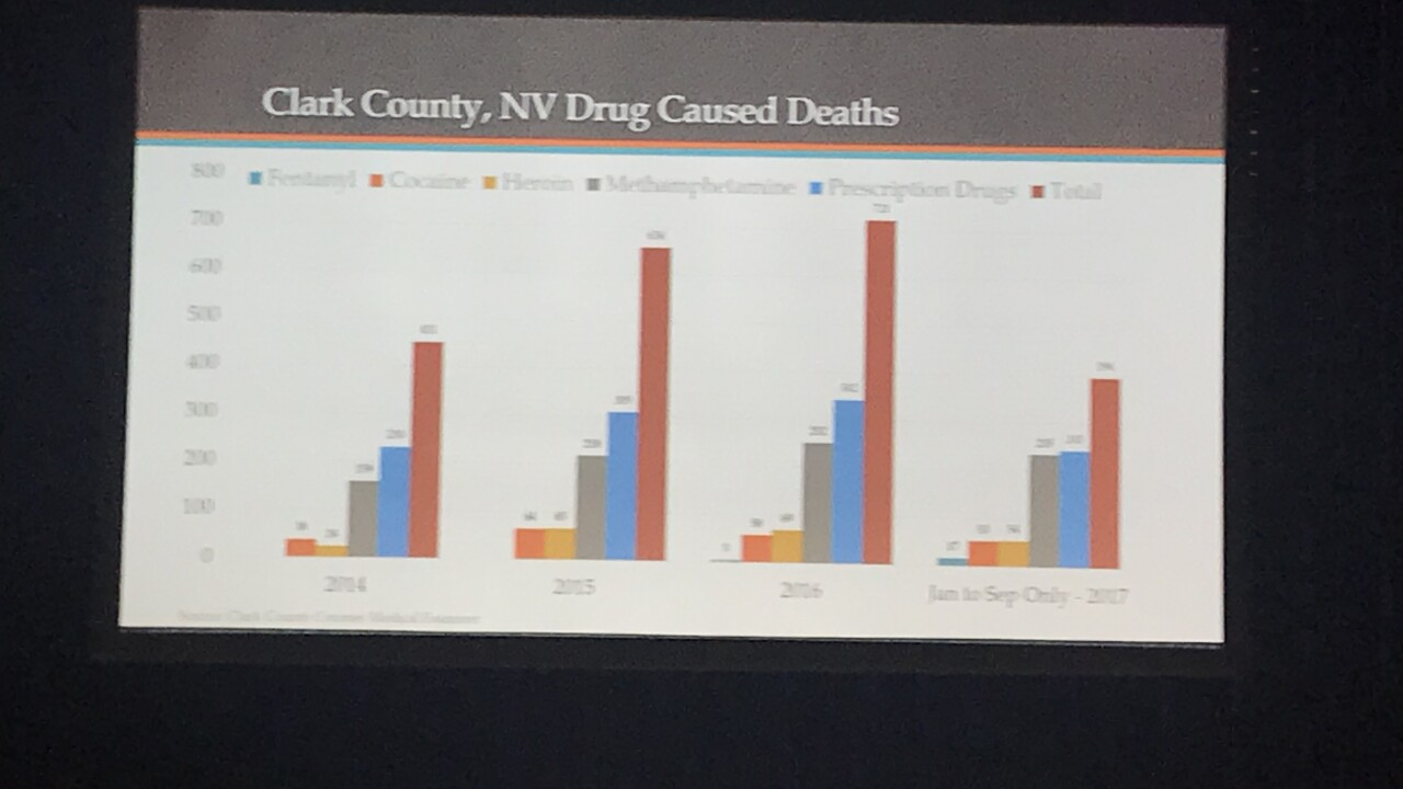 CCSD & DEA work with students to prevent drug abuse