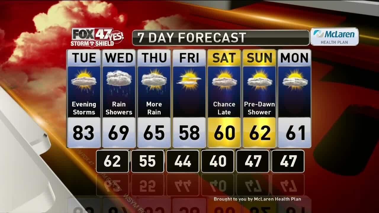 Brett's Forecast 9-30
