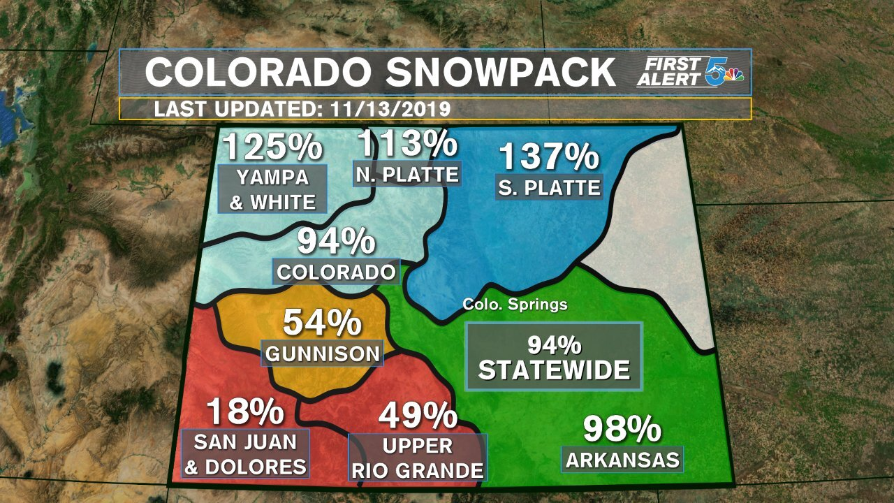 Current Colorado snowpack -- 11/13/2019