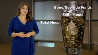 Arizona school bond and override measures: Everything you need to know