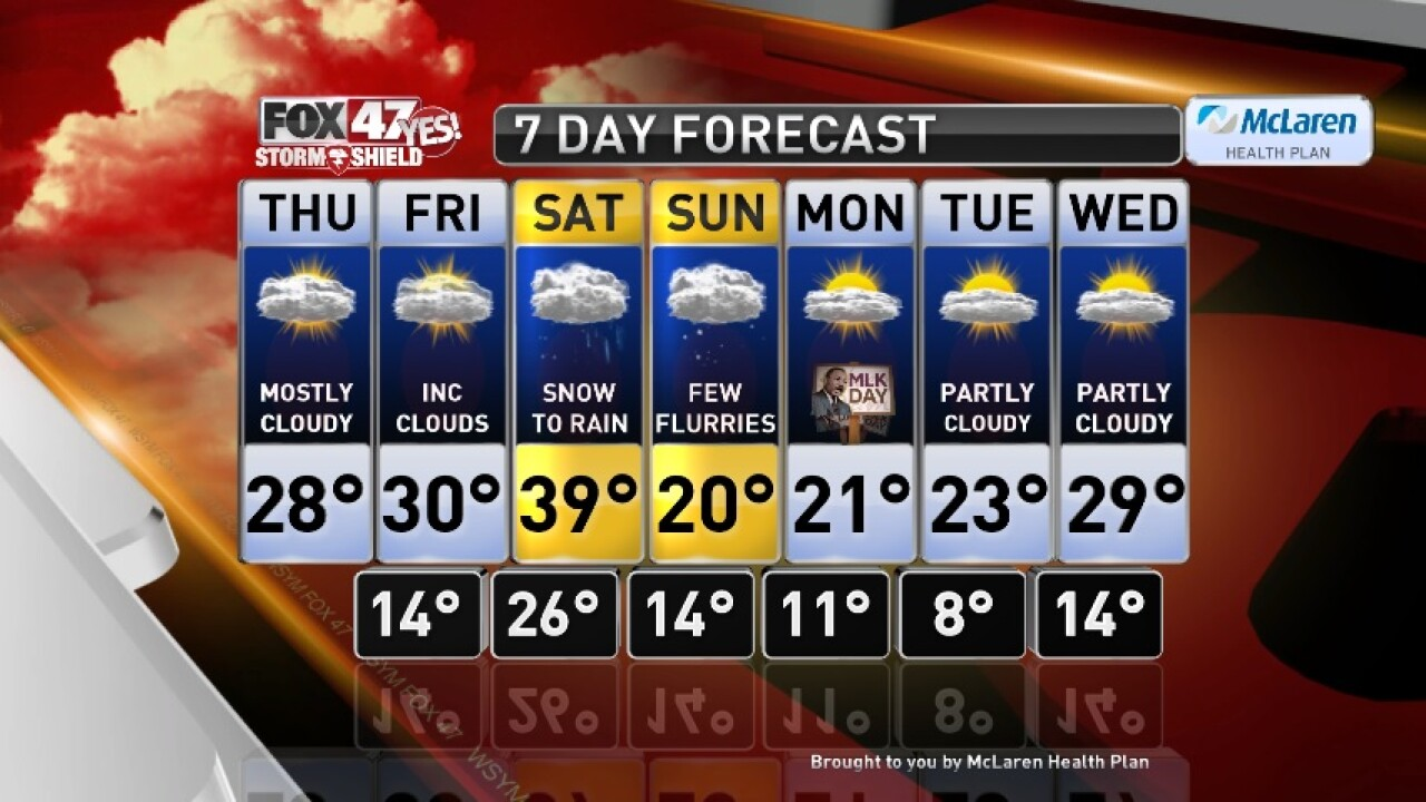 Claire's Forecast 1-16