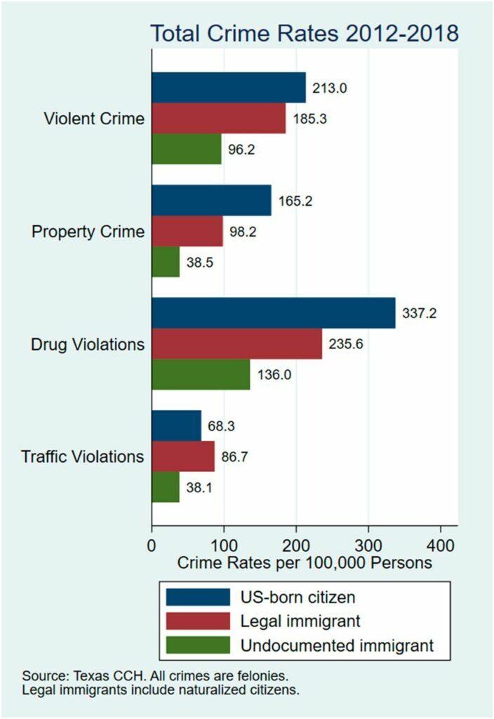 undocumented-crime-stats-704x1024.jpeg