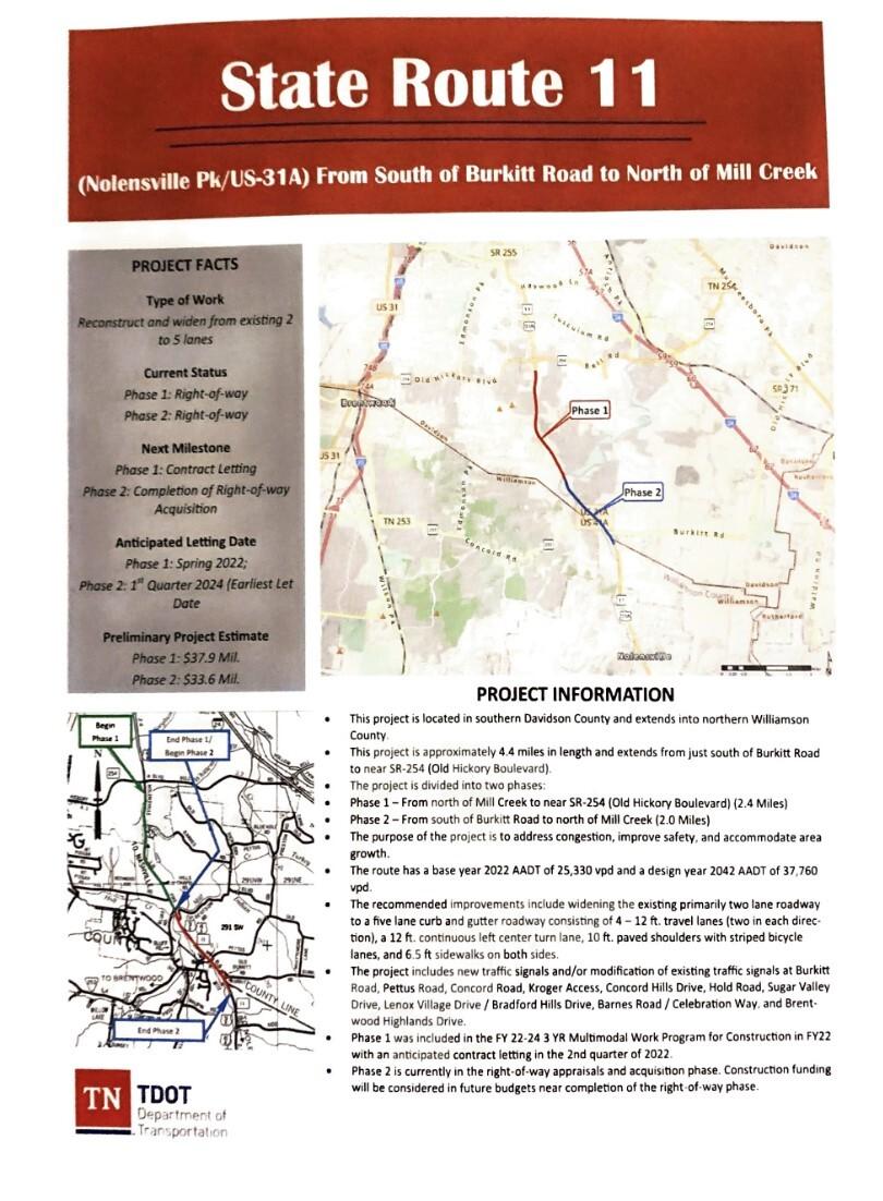 Nolensville road map.jpg