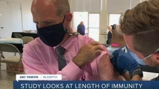 In-Depth: La Jolla Institute takes comprehensive look at COVID-19 immunity