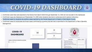 Palm Beach County School District COVID-19 Dashboard