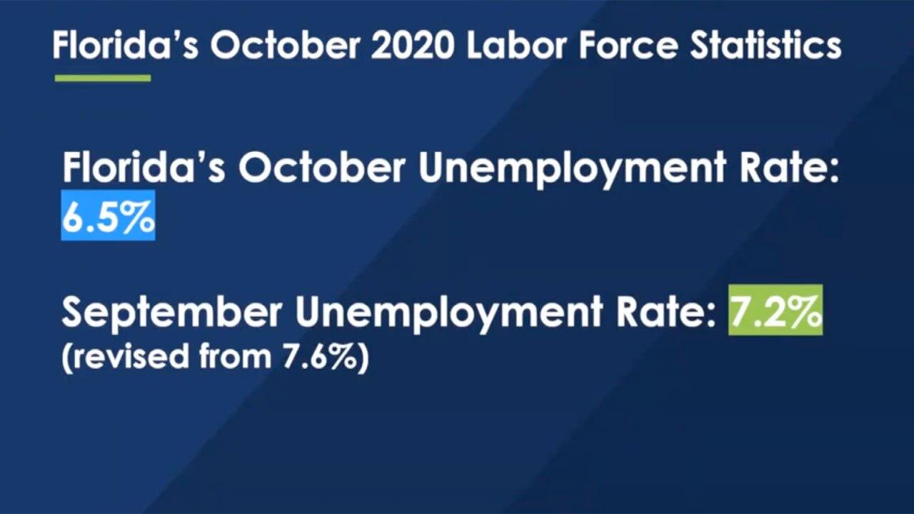 Florida unemployment rate October 2020