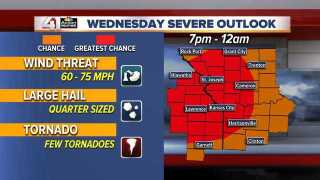 5 things to know about tonight's expected severe weather
