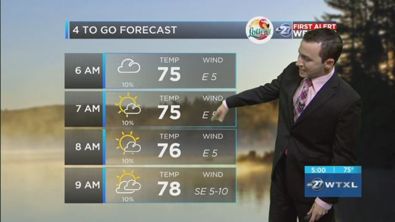 First Alert 4-to-Go Forecast: Aug. 27, 2018