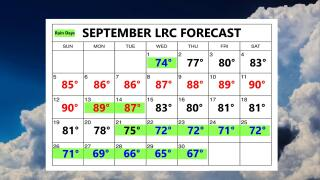 September Forecast From The LRC Model Made July 1