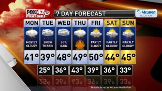 Claire's Forecast 11-23