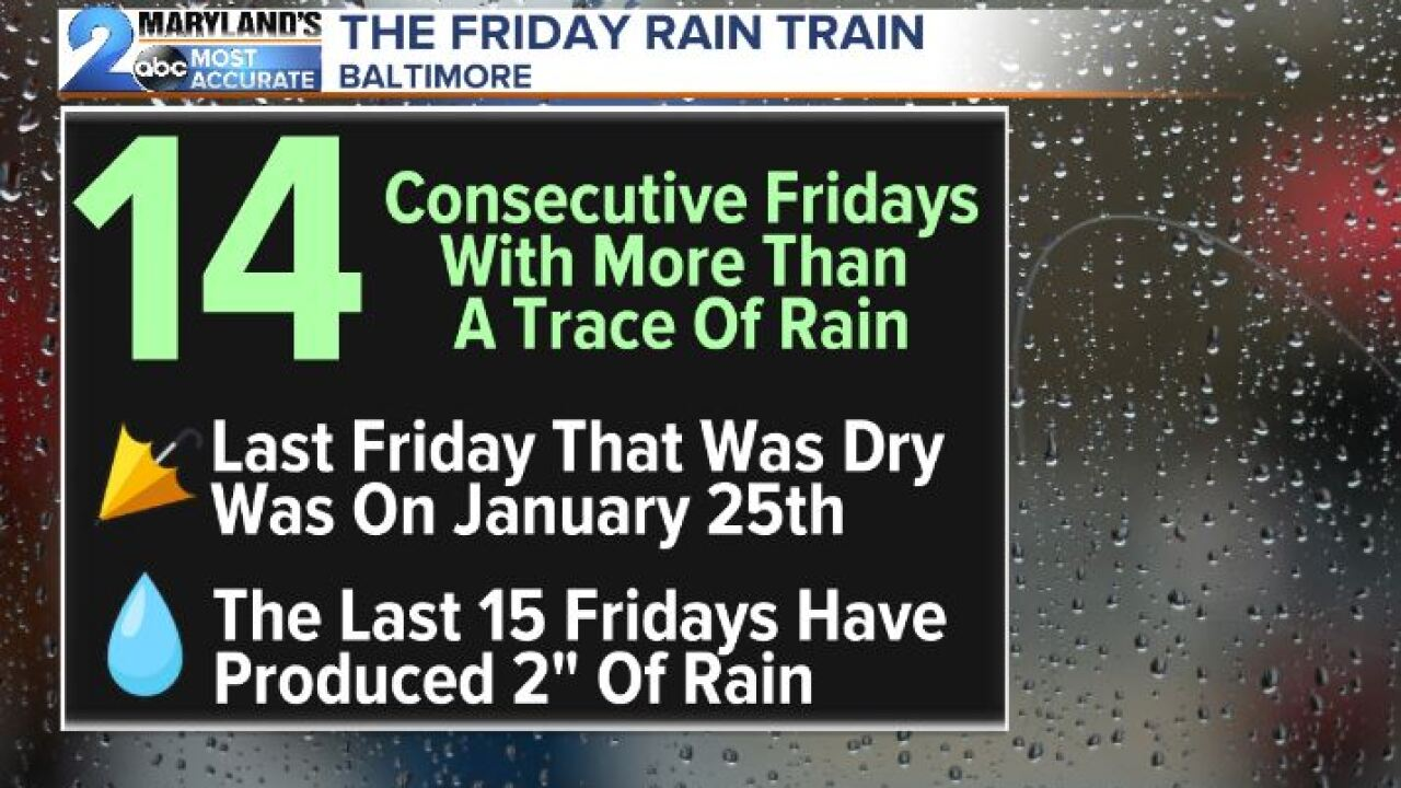 Going For 15 Fridays With Rain
