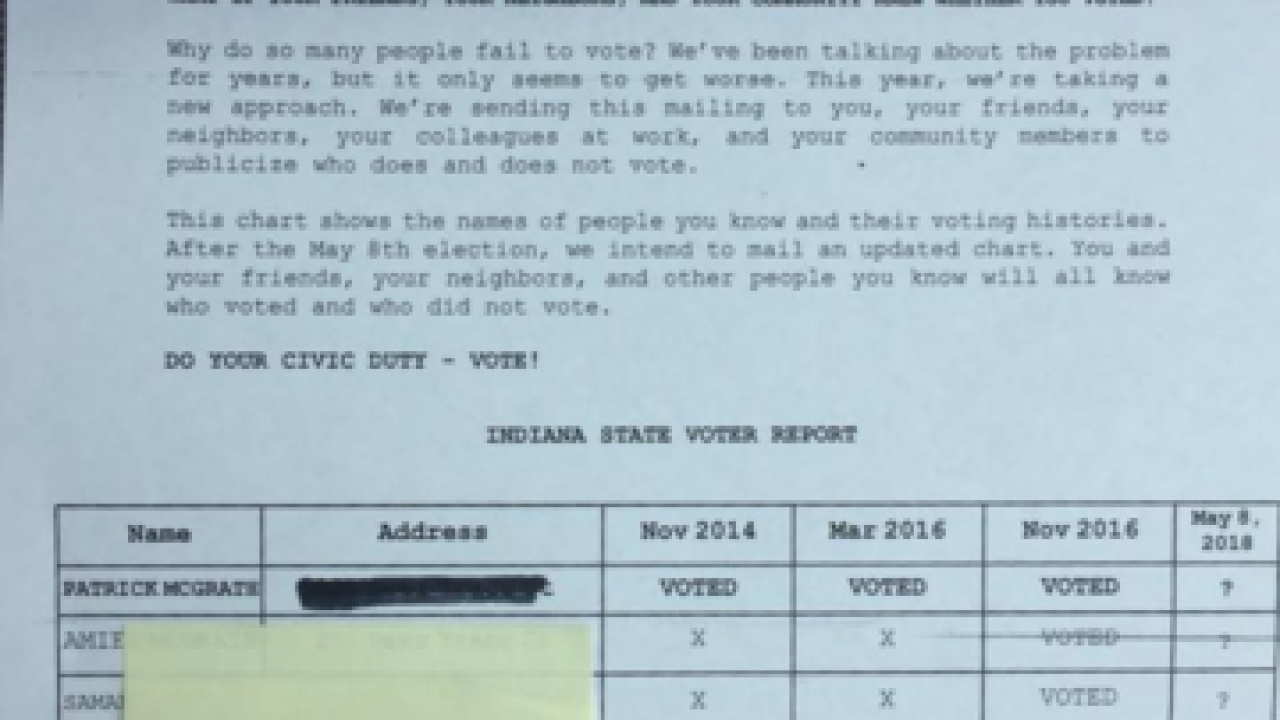 "CALL 6: Beware of ""state voter report"" letters"
