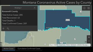 Roosevelt County reports spike of new COVID-19 cases