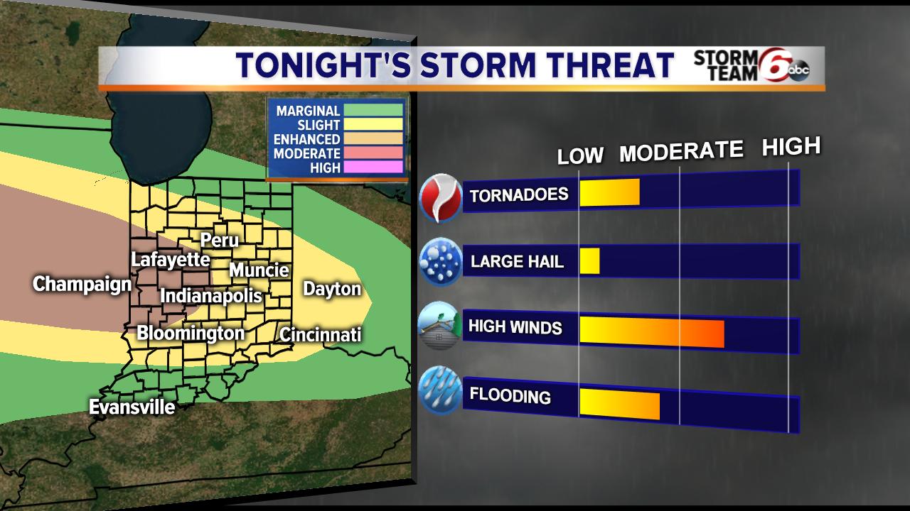 ALERT: Severe storms possible tonight with wind the main threat