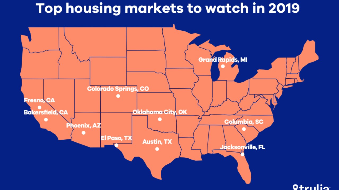 Top Housing Markets To Watch In 2019