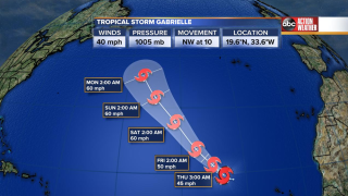 Gabrielle-Track.png
