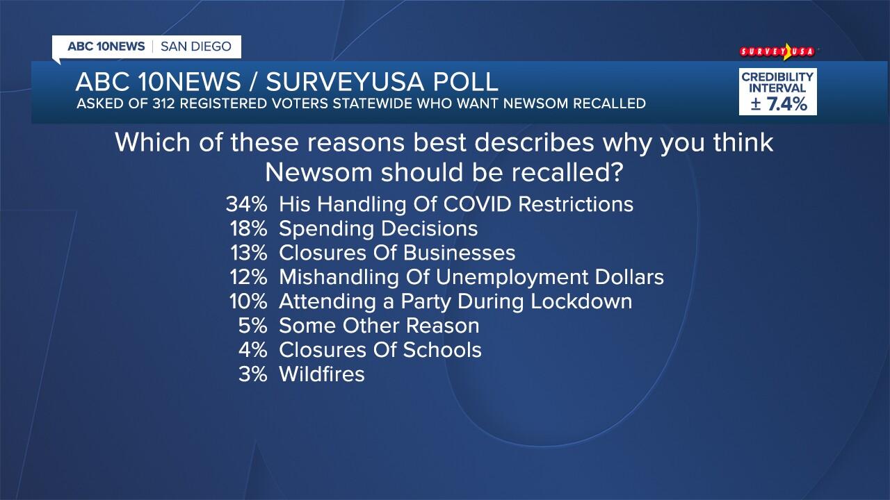 CA_Newsom_poll_05.jpg