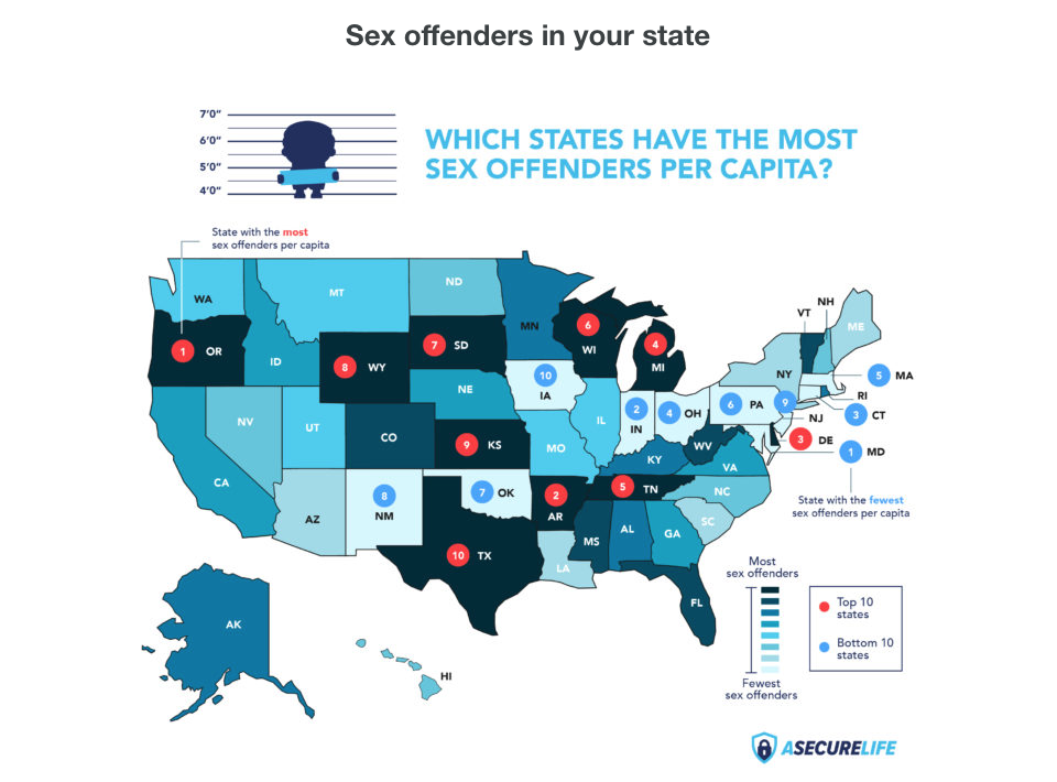 Sex offenders in your state