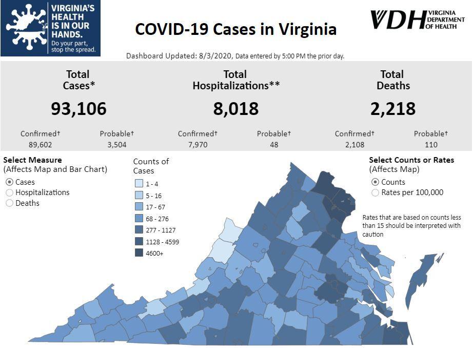 Virginia Department of Health August 3.JPG