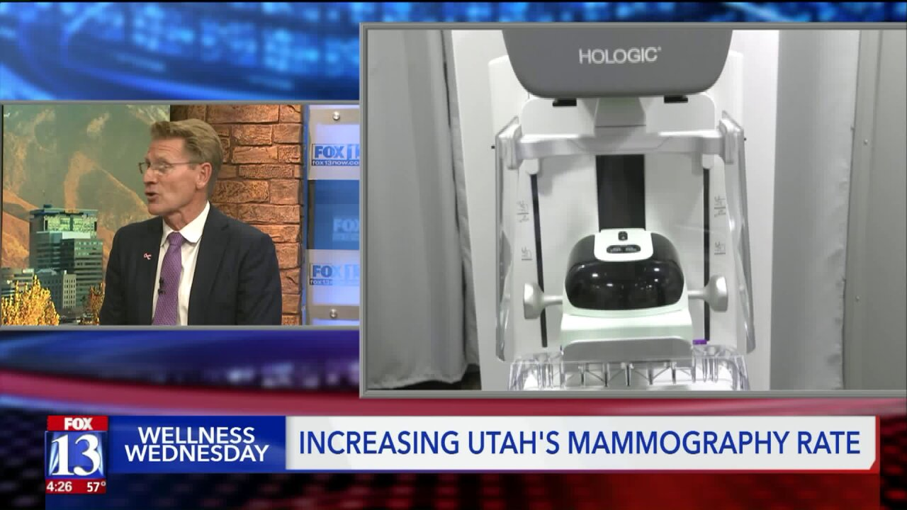 Wellness Wednesday: increasing the rate of mammogram screenings in Utah