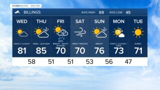 7 DAY FORECAST TUESDAY SEP 23, 2020