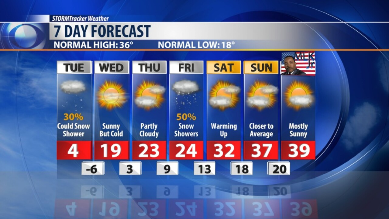 7 DAY FORECAST TUESDAY JAN 14, 2020
