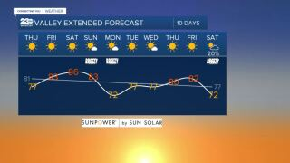 Valley 10-day forecast 10/14/2021