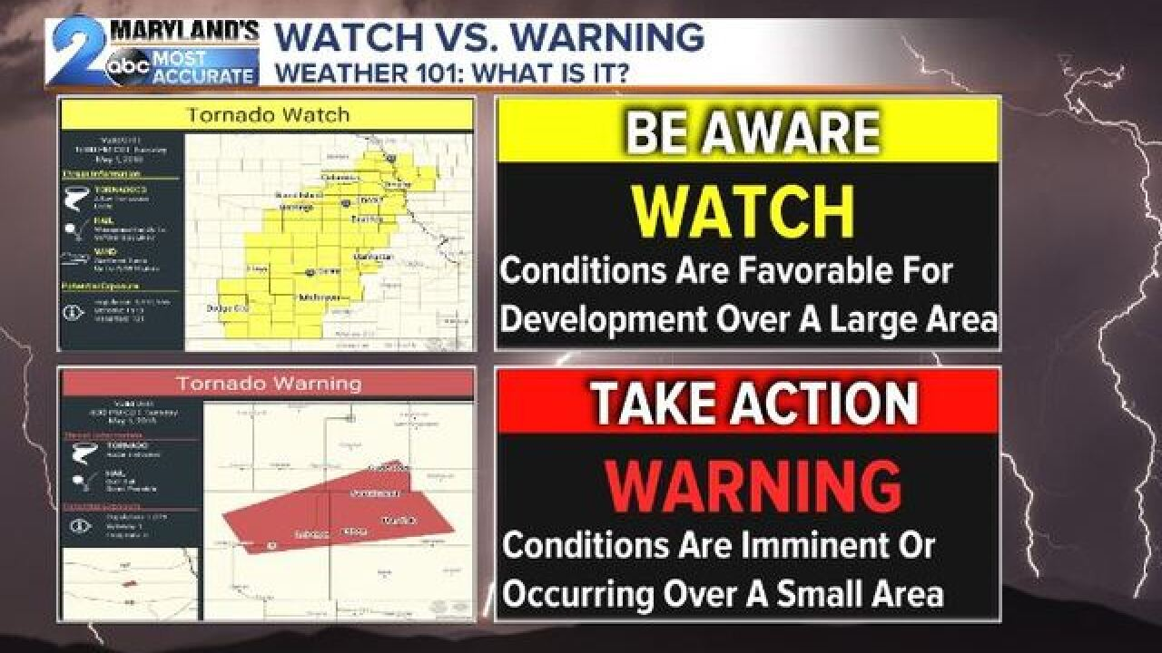 TUESDAY'S STORMS: Severe Weather Concerns