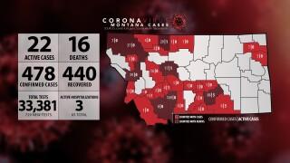 Montana Coronavirus 052420.jpg