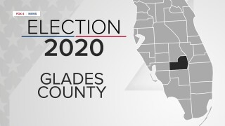 Glades County sample ballot for 2020 Primary Election