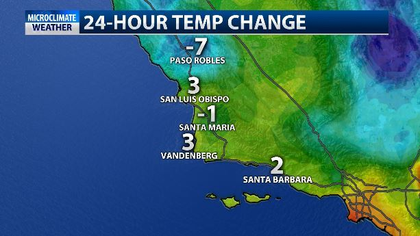 24 hour temp change 0902.JPG