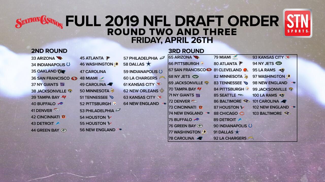 2019 NFL Draft Day 02.jpg