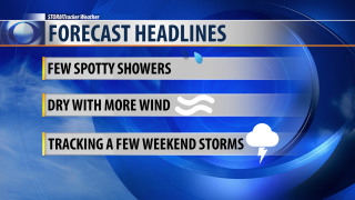 Despite a few afternoon showers this week is trending hot and dry