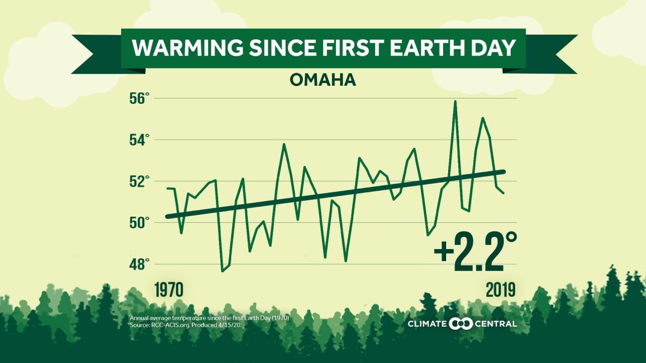 2020EarthDay_omaha_warming.jpg