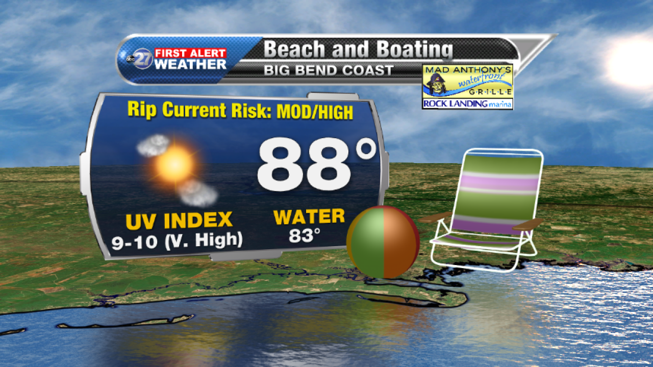 Beach and Boating forecast B (09/08/2017)