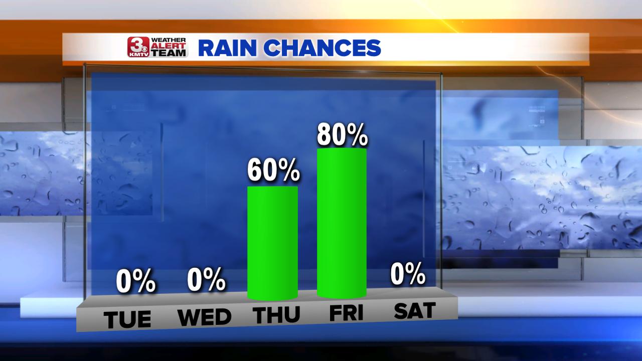 Rain Chances PM Next 5 Days.png