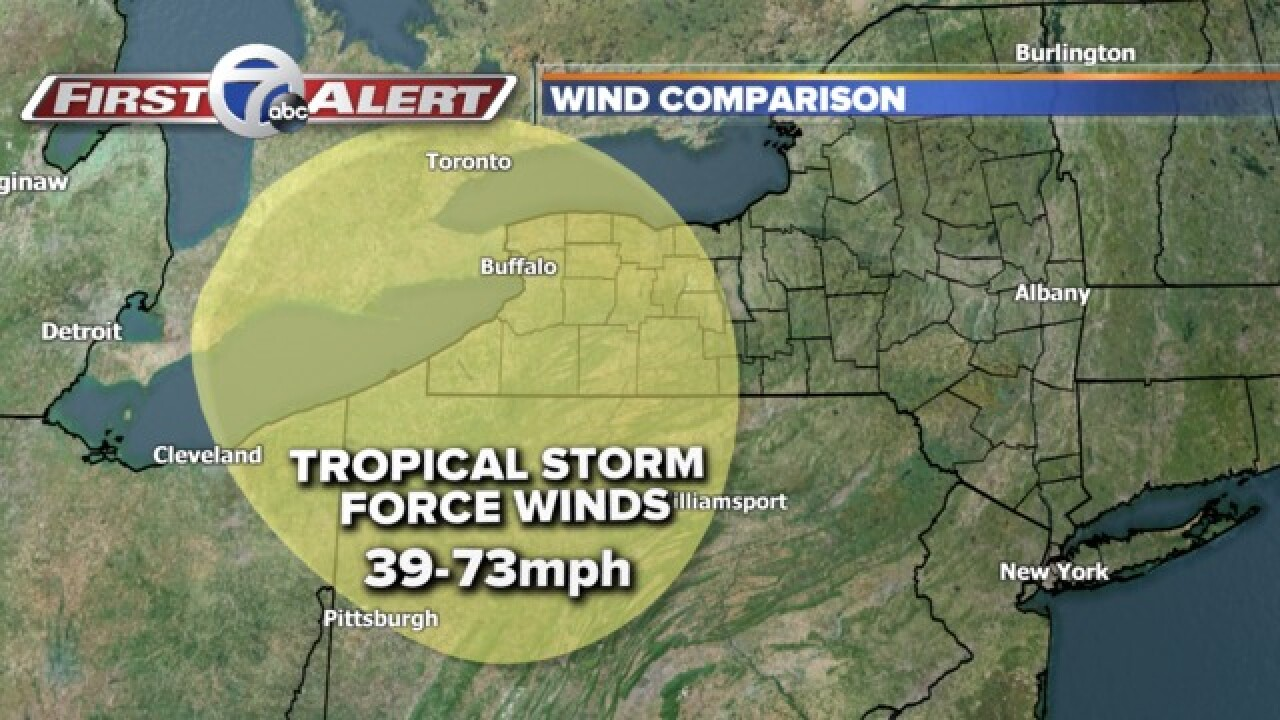 Massive Hurricane Florence would engulf WNY