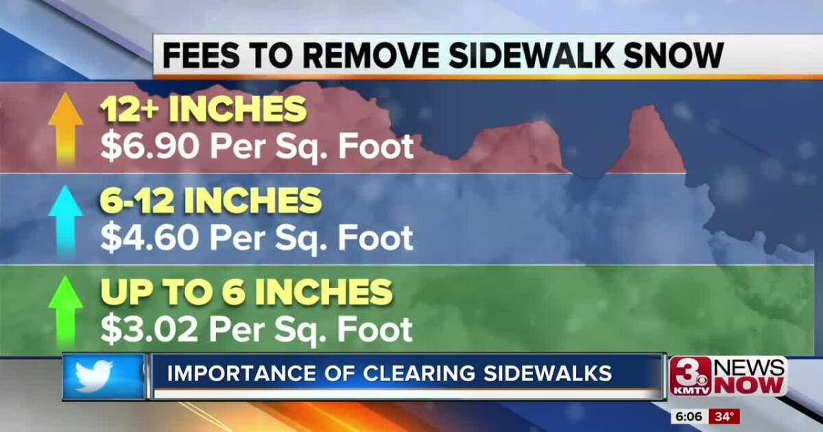 Clearing snowy sidewalks; how to avoid the city fee