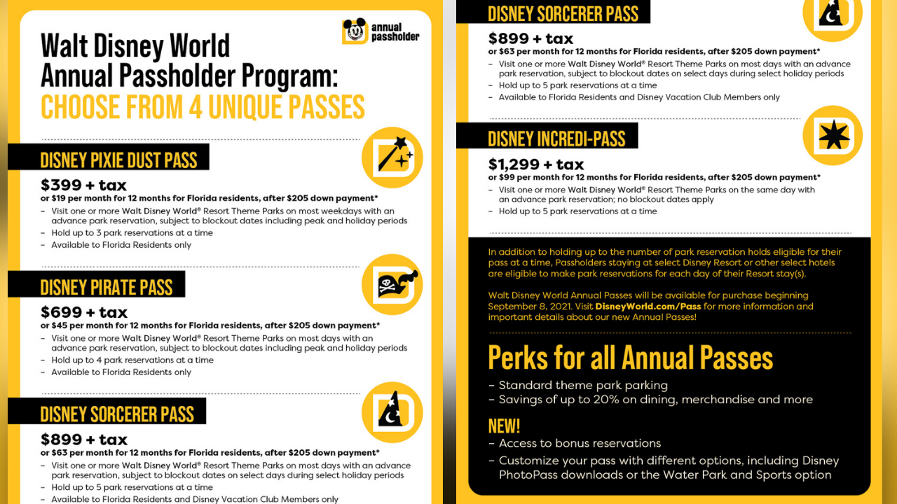 disney annual pass options.png
