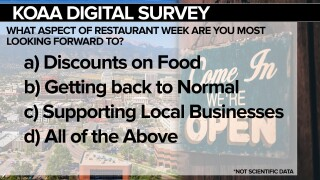 KOAA Digital Survey: What aspect of restaurant week are you most looking forward to?